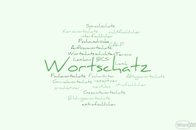 Wordcloud mit Fachbegriffen der Wortschatzforschung. Diese Wordcloud wurde auf der Webseite https://worditout.com/  erstellt (https://creativecommons.org/licenses/by-nc-nd/4.0/deed.en).