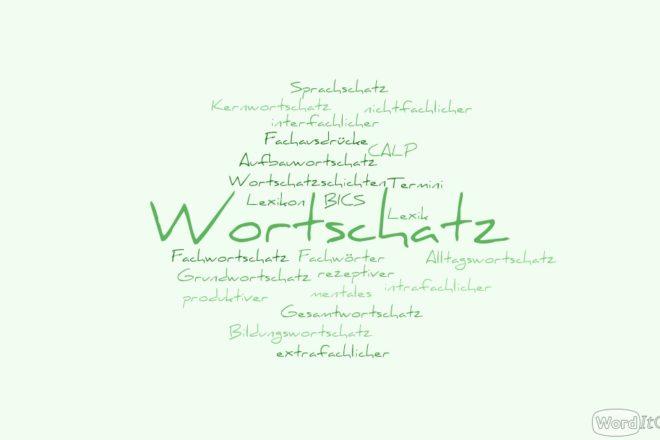 Wordcloud mit Fachbegriffen der Wortschatzforschung. Diese Wordcloud wurde auf der Webseite https://worditout.com/ erstellt (https://creativecommons.org/licenses/by-nc-nd/4.0/deed.en).