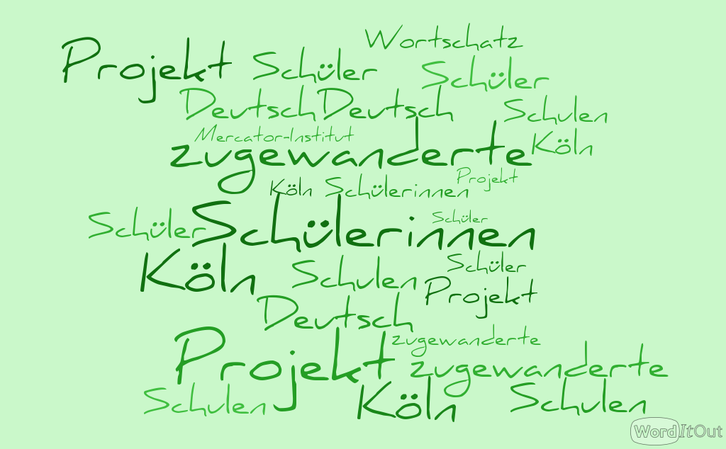 Wordcloud zum neuen Mercator-Institut-Forschungsprojekt. Diese Wordcloud wurde auf der Webseite https://worditout.com/ erstellt (https://creativecommons.org/licenses/by-nc-nd/4.0/deed.en).